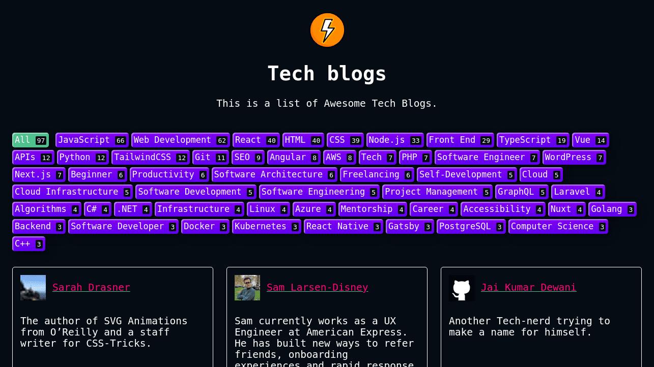 Tech Blogs Preview
